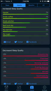 Sleep quality indicators