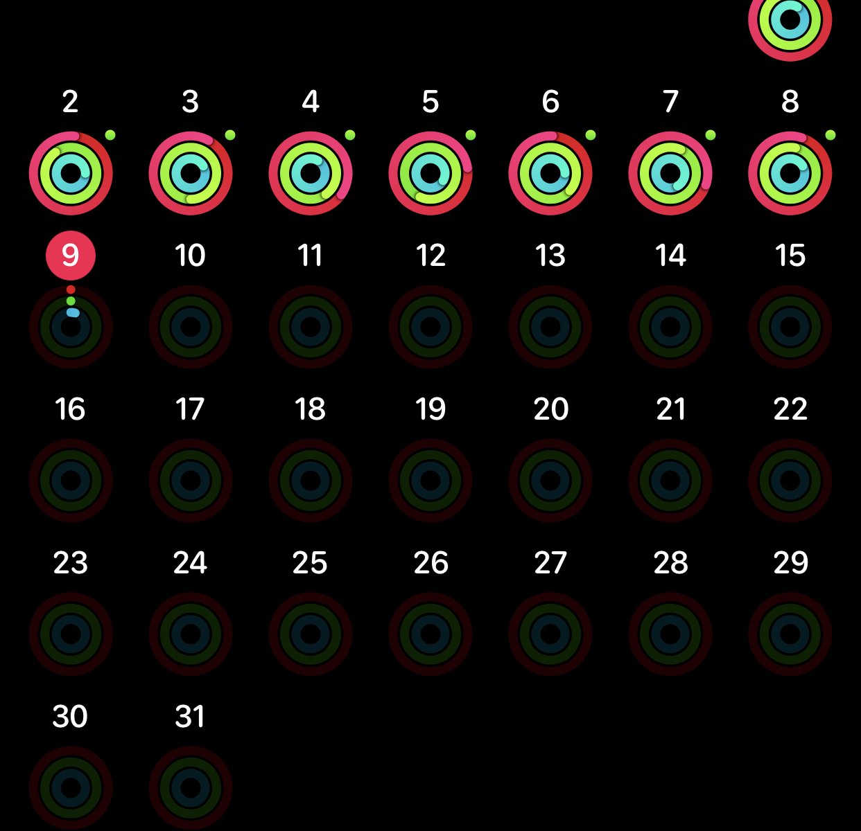 apple activity rings january